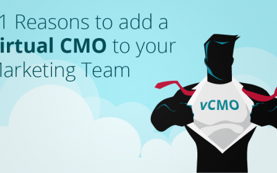 11 Reasons to add a Virtual CMO to your Marketing Team