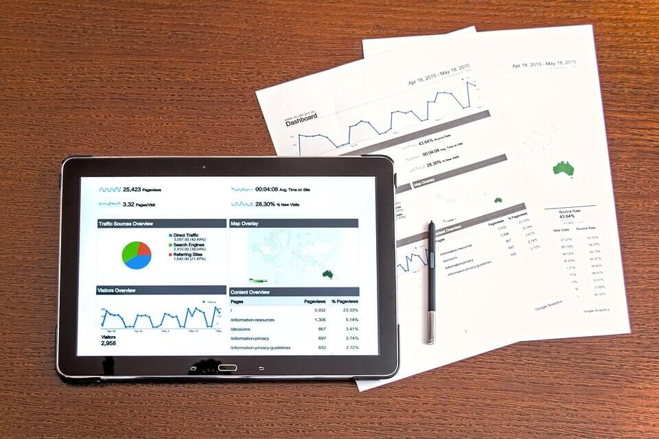 10 Popular Tools for Measuring Digital Marketing Performance
