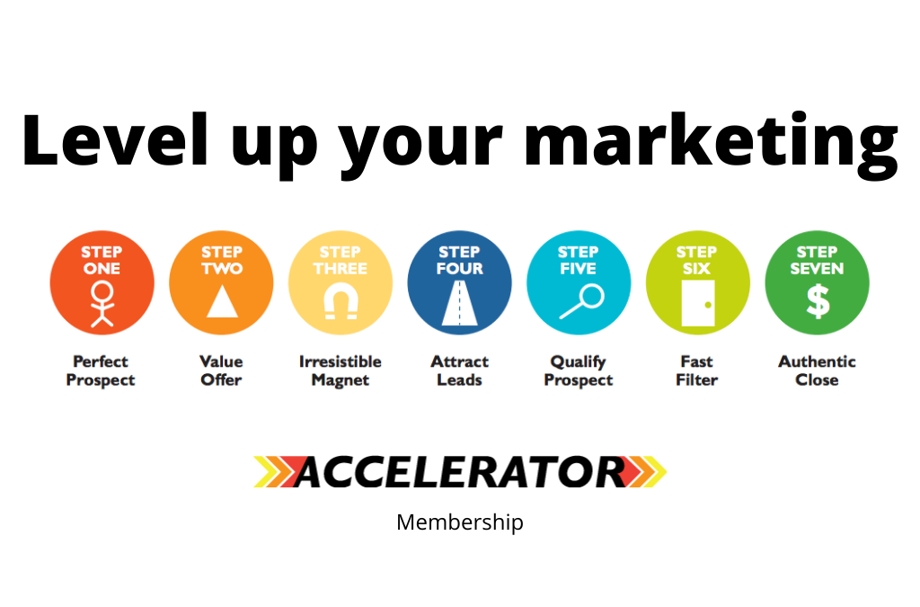 accelerator content marketing membership