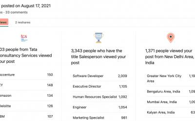 My Linkedin post got 61K views – here's how I did it
